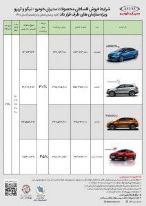 محصولات مدیران خودرو تیگو و آریزو شرایط فروش اقساطی